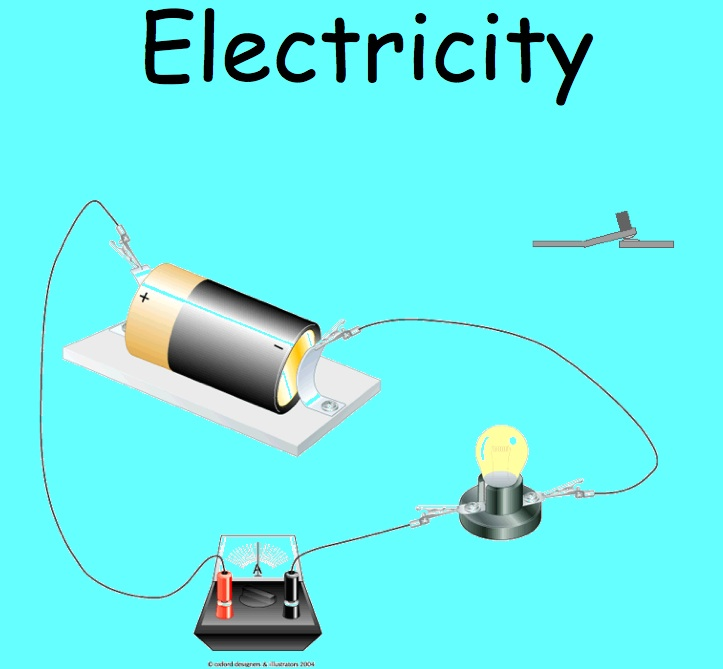 Circuits and Switches | Ms. Shapiro\'s Technology Blog