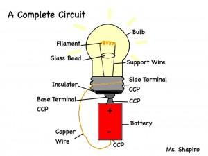 complete-circuit